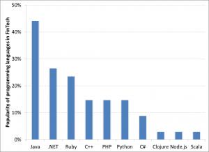 20140924-languages